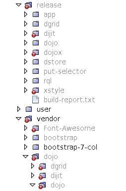 Symfony / Dojo - Prod and Dev environment management